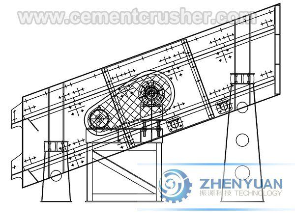 circular vibrating screen structure