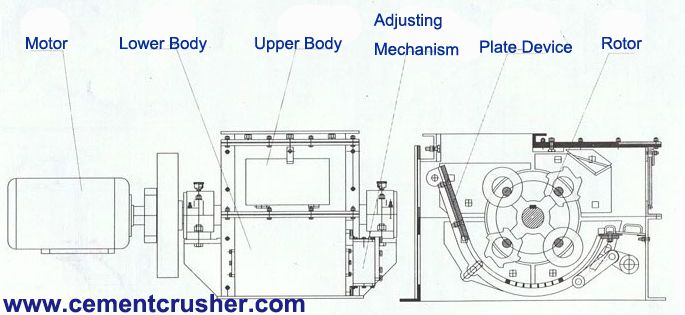 hammer crusher structure